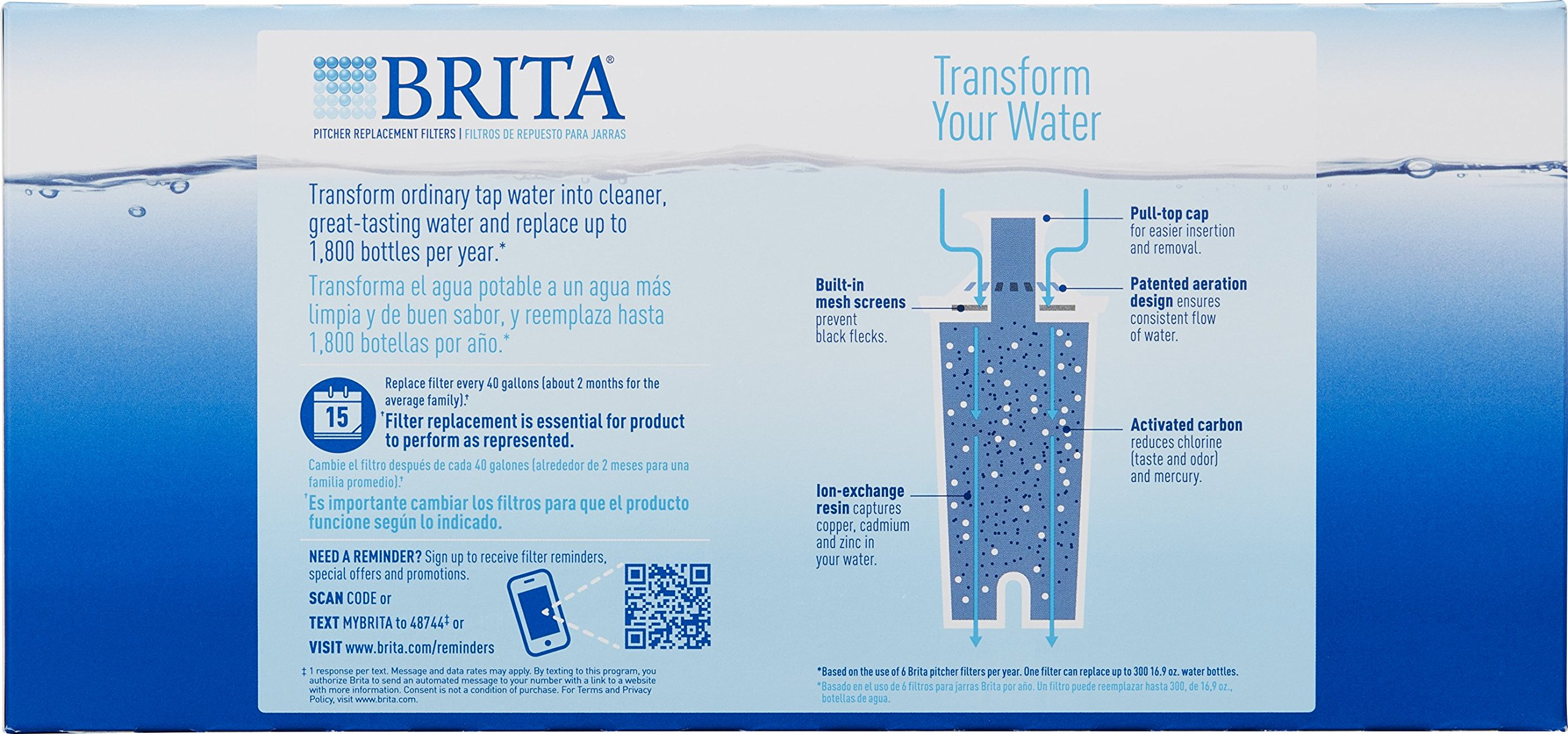 Brita Standard Replacement Filters for Pitchers and Dispensers - BPA Free - 5 Count by Brita (Image #4)