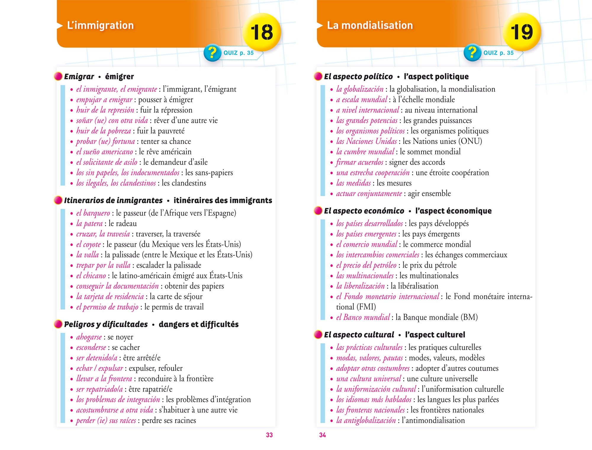 Fiches Bac Espagnol Tle Lv1 Lv2 Fiches De Revision Terminale Toutes Series Amazon Fr Congar Jean Kerzulec Jean Yves Livres