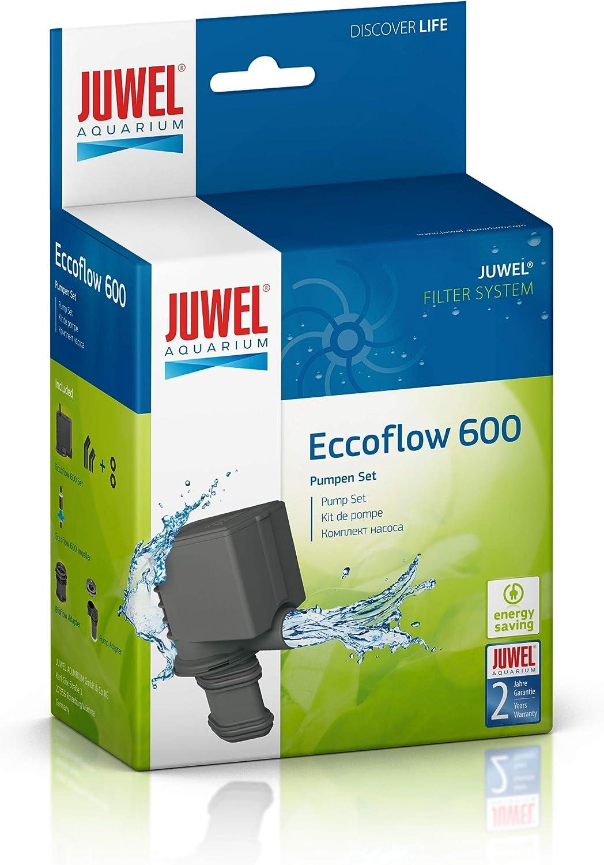 Bomba para Acuario Eccoflow Juwel