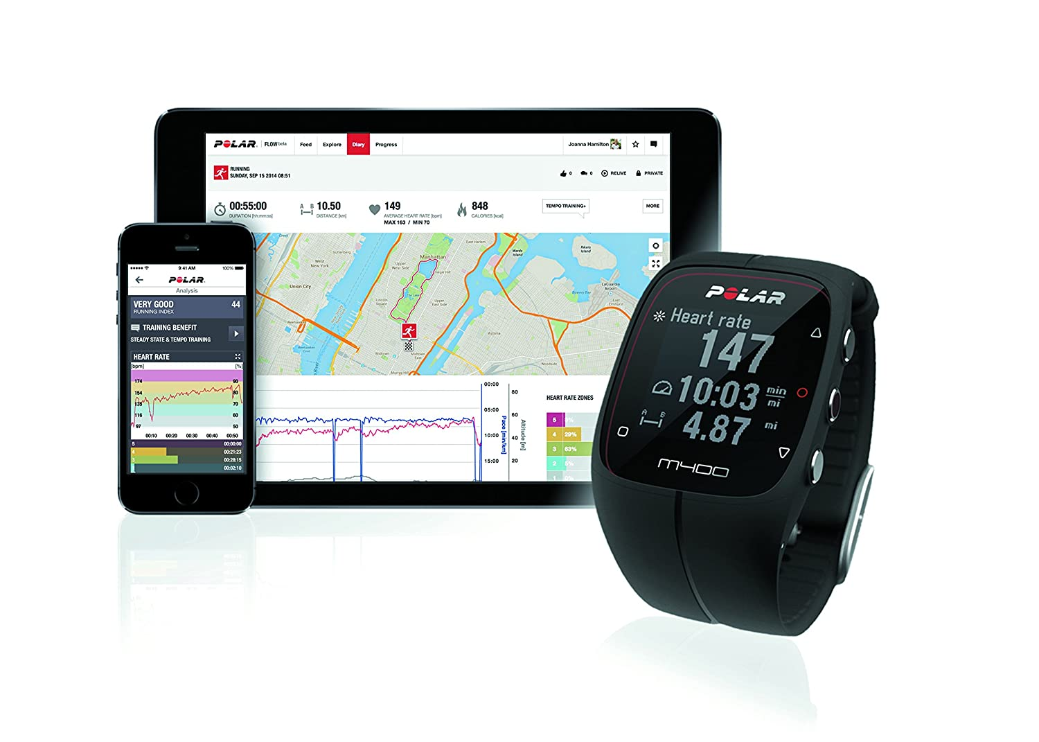 Polar h7 manual ebook array polar m400 without heart rate monitor black amazon in sports rh fandeluxe Gallery