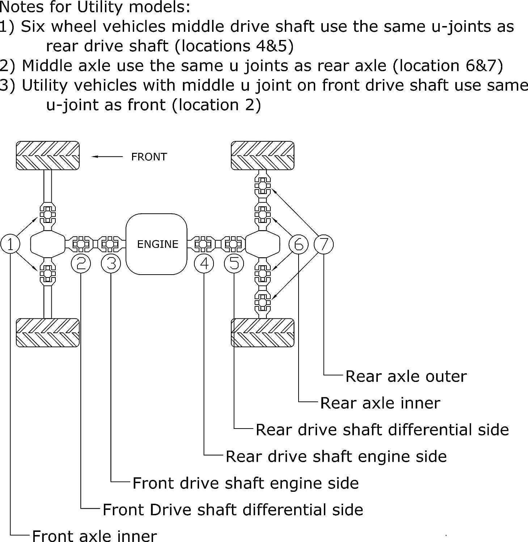 Cru Cross Joint U Universal Spider Arctic 400 Eiger Engine Diagram Cat Suzuki Yamaha Automotive