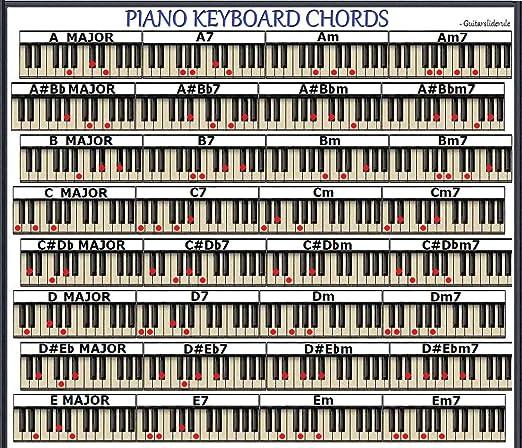 Amazon Piano Keyboard Organ Chord 85x11 Chart Musical