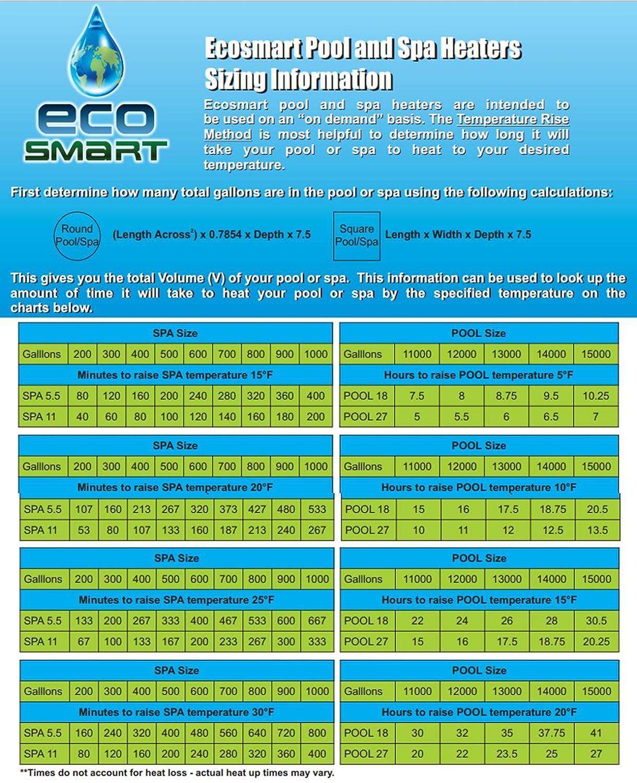Diagram Spa Wiring Ecospas - Data Wiring Diagrams •