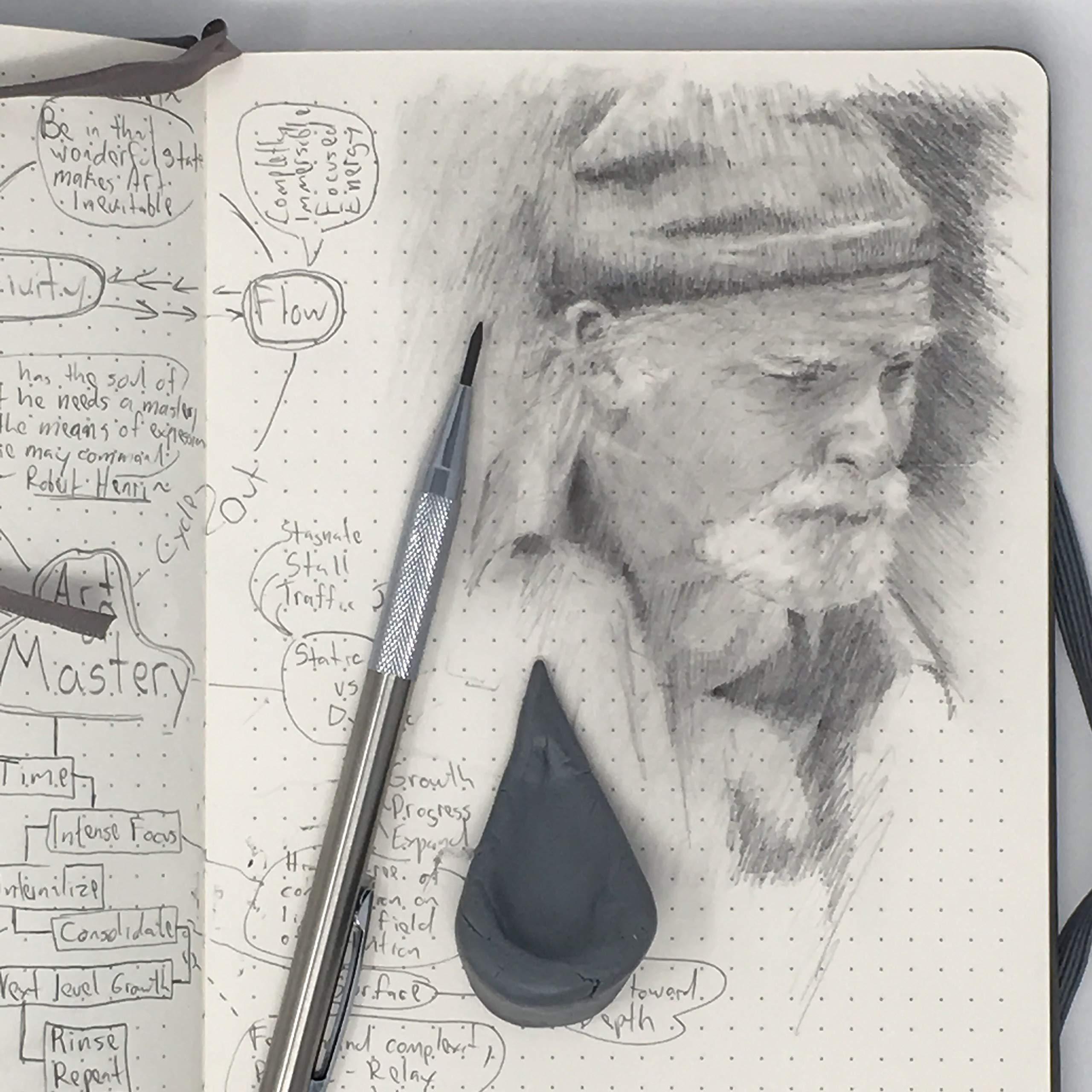 Drawing Mechanical Pencils 9-Piece | Kneaded Eraser | 2 mm Pencil Lead Refills for Artists | Travel Art Set Case | Professional Sketching & Drawing Kit | Metal Pen Barrel by MstrSktch (Image #6)