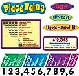 Place Value Bulletin Board Set