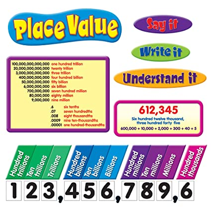Amazon Place Value Bulletin Board Set Office Products