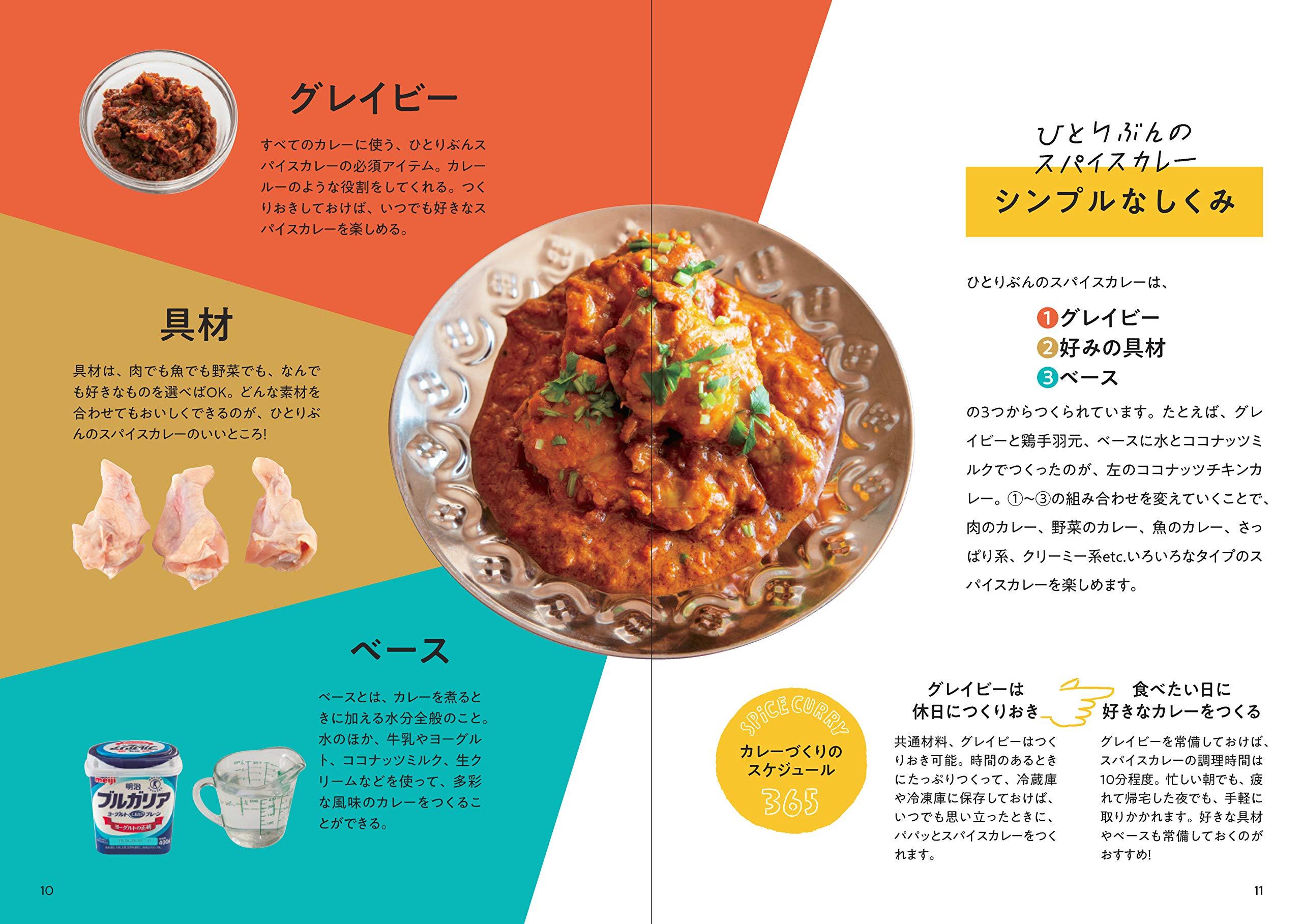 カリー 子 レシピ 印度