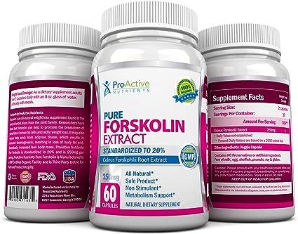 forskolin gnc side effects