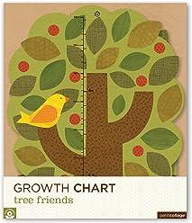Little Miss Meerjungfrau Petit Collage zusammenklappbar Wachstum Diagramm