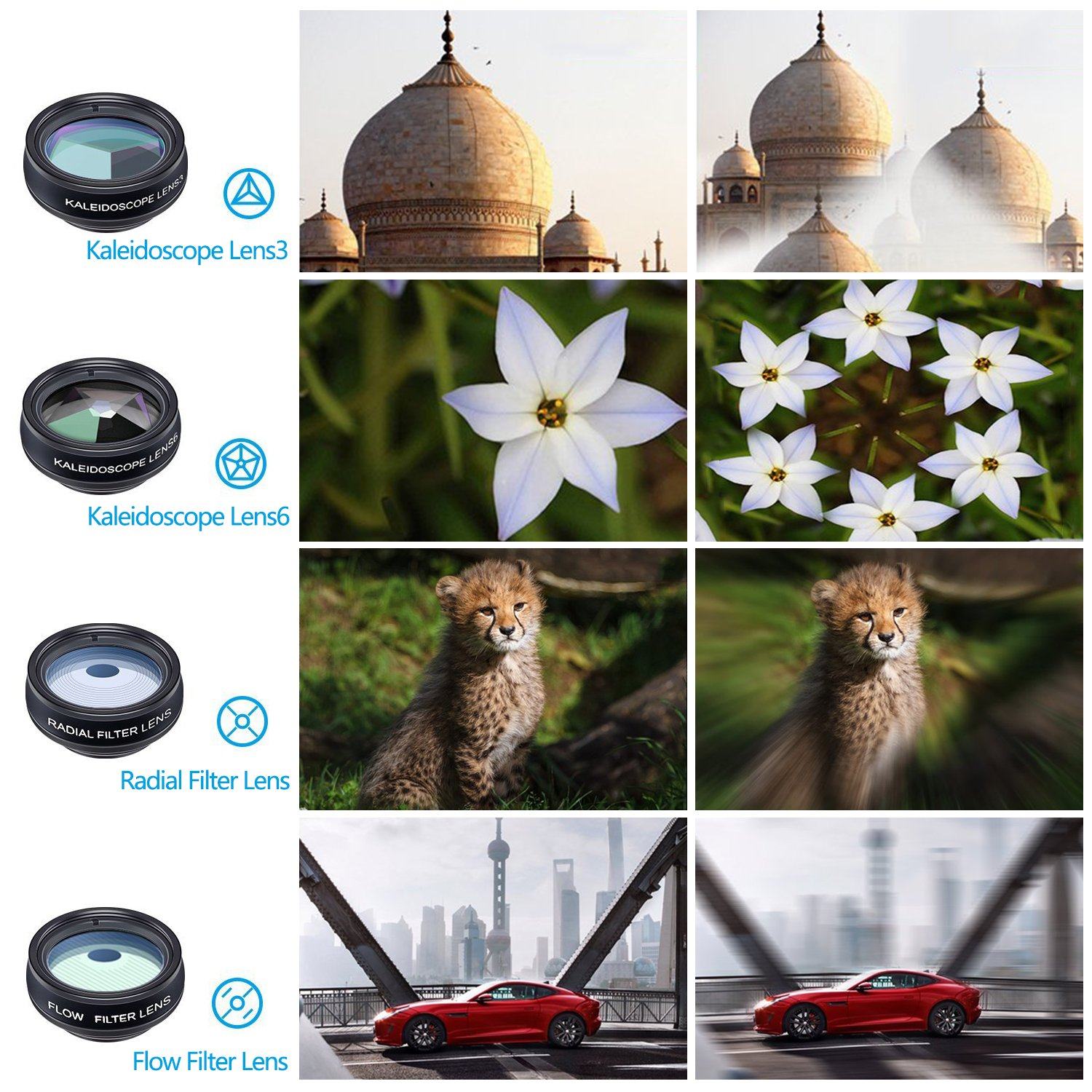 Cell Phone Camera Lens Kit by Ailuki with Professional Telephoto Lens,Wide Angle Lens+Macro Lens+Fisheye Lens, Selfie Remote Control+Tripod for iPhone Samsung Galaxy Most of Smartphone and iPad by AILUKI (Image #3)