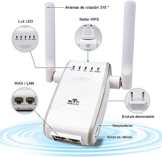 EXTRASTAR Repetidor WiFi 300Mbps Extensor de Red WiFi Amplificador Enrutador Inalámbrico 2.4G, (Puerto LAN/WAN Ethernet, 2 Antenas,con Enchufe)