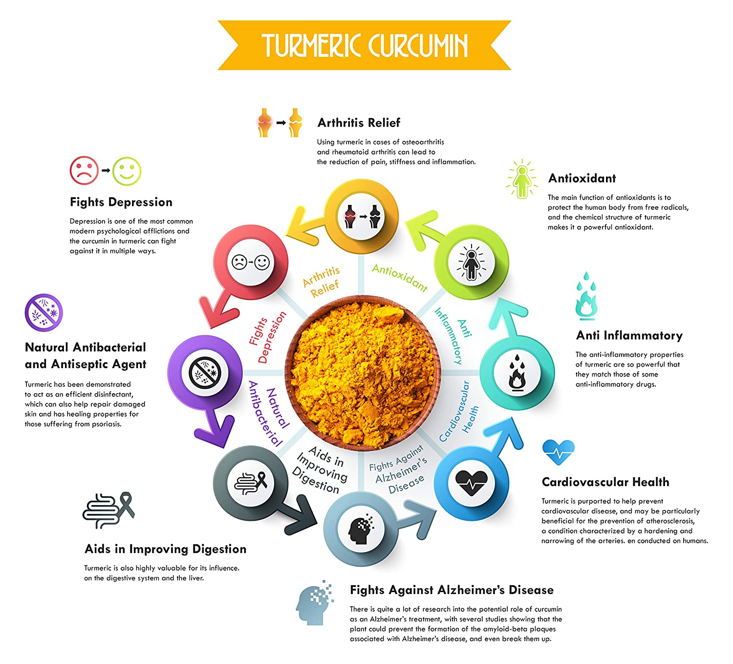 Amazon.com: Turmeric Curcumin with Bioperine Black Pepper Extract: Health & Personal Care