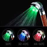 LED Shower Head, HWTONG Handheld Shower Head, Negative Ionic Double Filter Removes Heavy Metals, Chlorine, Bacteria and Impurities, emperature Sensor 3 Color Changing[Small]