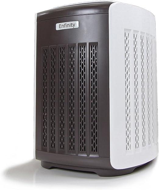 lux.pro Cepilladora Hepa purificador de aire removedor de ...