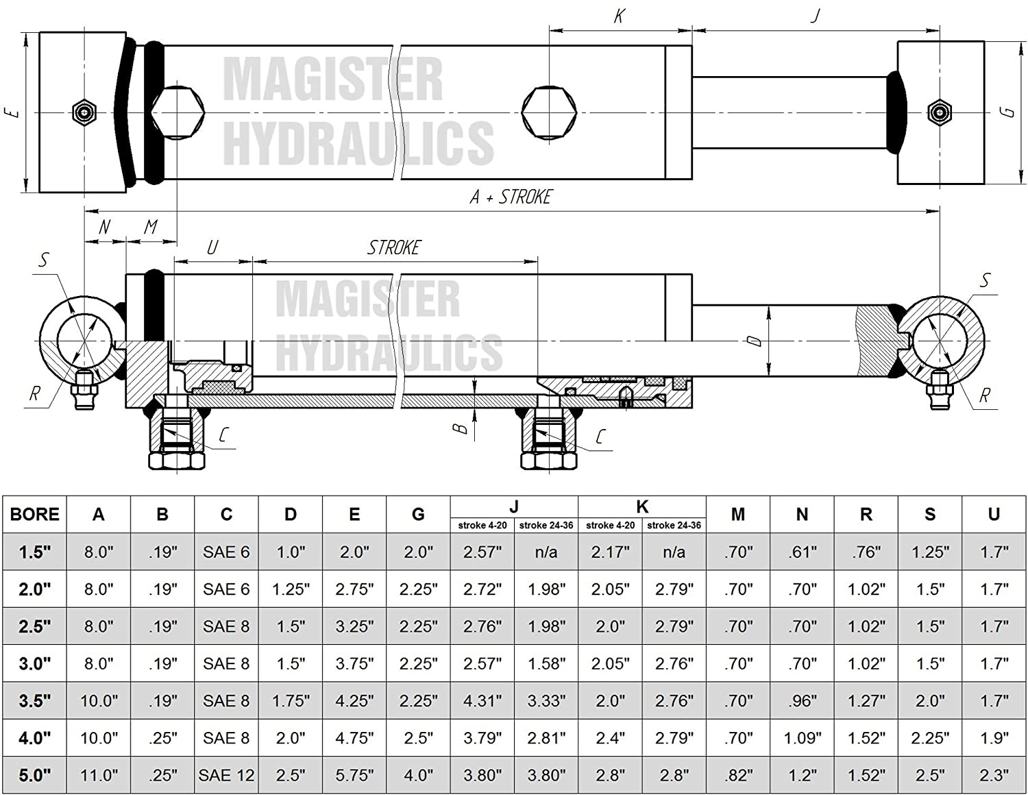 Hydraulic Cylinder Welded Double Acting Cross Tube 25 79 Fiat 124 Schematic 25x16 Home Improvement