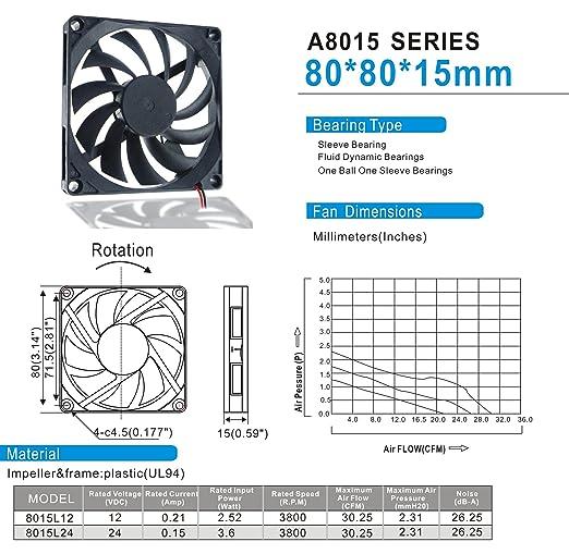 Amazon.com: Copapa 4PCS DC 24V 8015 80x80x15mm 2-Wire Cooling Fan 9 ...