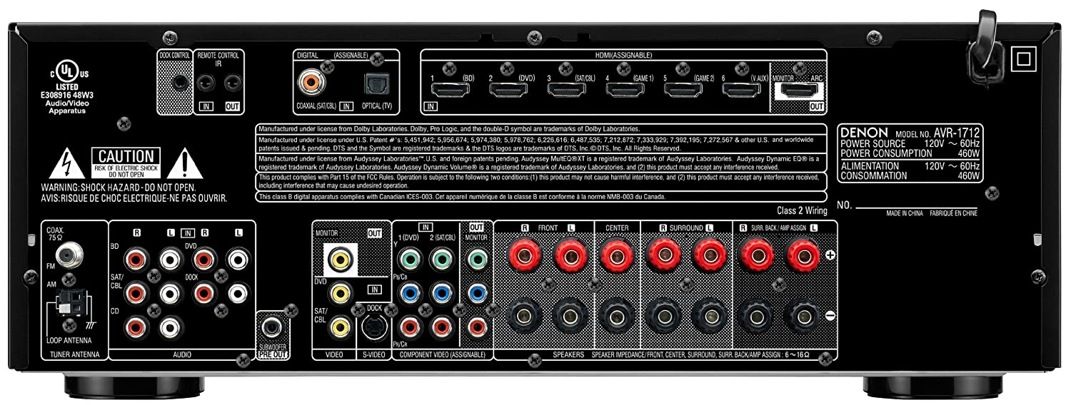 Amazon.com: Denon AVR-1712 A/V Surround Receiver (Black) (Discontinued by  Manufacturer): Home Audio & Theater