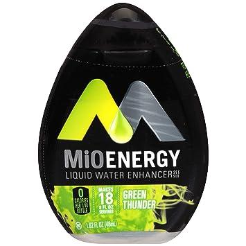 mio energy coupons 2019