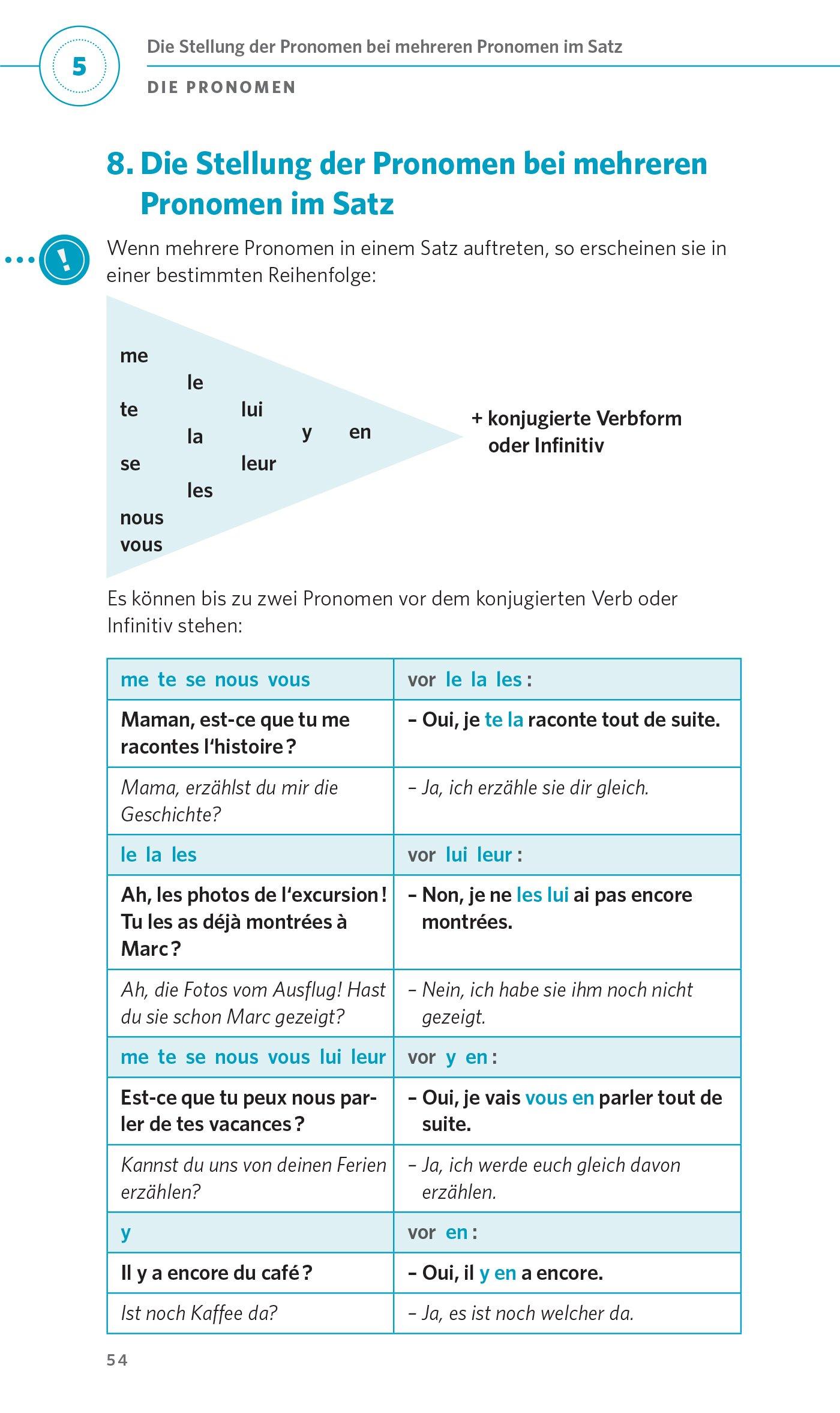 PONS Grammatik Kurz Und Bündig Französisch   Der Grammatik Bestseller* Mit  Dem Leicht Merk System: Amazon.de: Gabriele Forst: Bücher