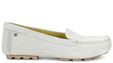 99d097a8df8 Image Unavailable. Image not available for. Colour  UGG Milana Loafer Flats