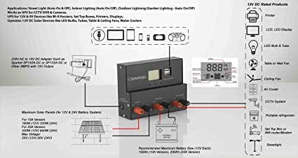 Sparkel 12V/24V 10A Digital Solar Charge Controller Module with Dual 5V USB  & 12/24V DC Load Connection, with Solar & Mains Charging Feature