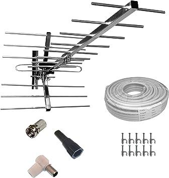 Kit de luces: