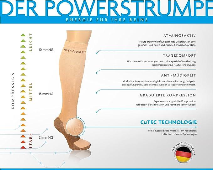 PADEMICS - Calcetines de compresión unisex para deporte y trabajo (reducen el dolor, aumentan el rendimiento, revestimiento de cobre, previene trombosis y ...
