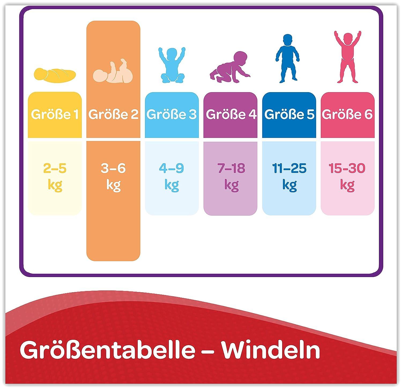 Huggies Windeln Ultra Comfort Baby Gr/ö/ße 5 Monatsbox 1er Pack 1 x 126 St/ück