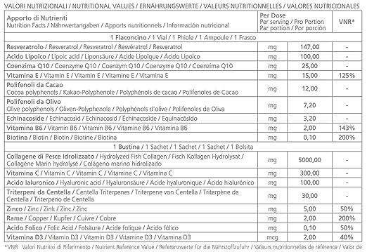 X115® + Plus - Suplemento para la Piel - Antienvejecimiento - Colágeno Marino Puro, ácido hialurónico, vitamina C, D, E, Resveratrol, ácido lipoico, ...
