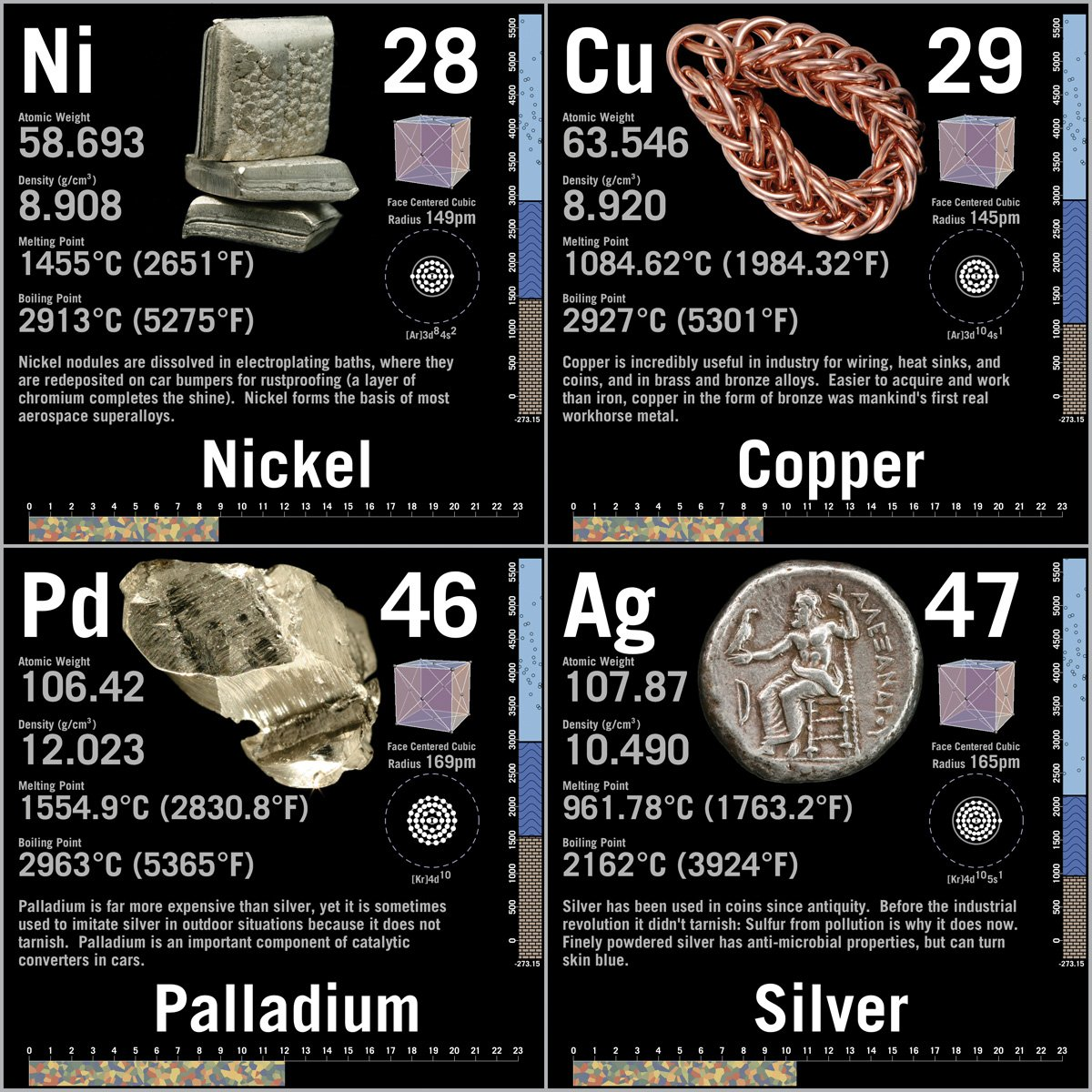 Photographic periodic table of elements choice image periodic amazon photographic periodic table of the elements poster amazon photographic periodic table of the elements poster gamestrikefo Images