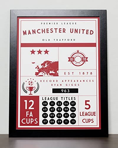 Manchester United FC Poster - Cartel de la Manchester United ...