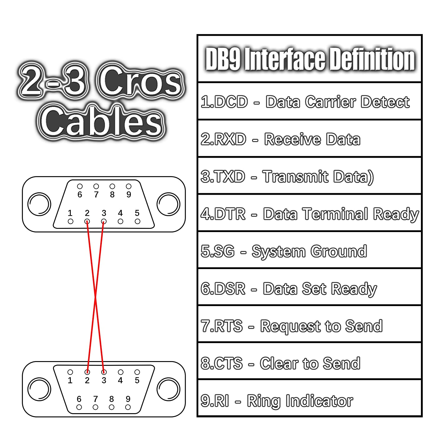 YACSEJAO DB9 RS232 Serial Null Modem Cable,1.35M//4.4ft RS232 Serial Port 2pin-3pin Crossover Serial Cable DB9 Male to Female Cable Cord Extension for Computers Printers Scanners