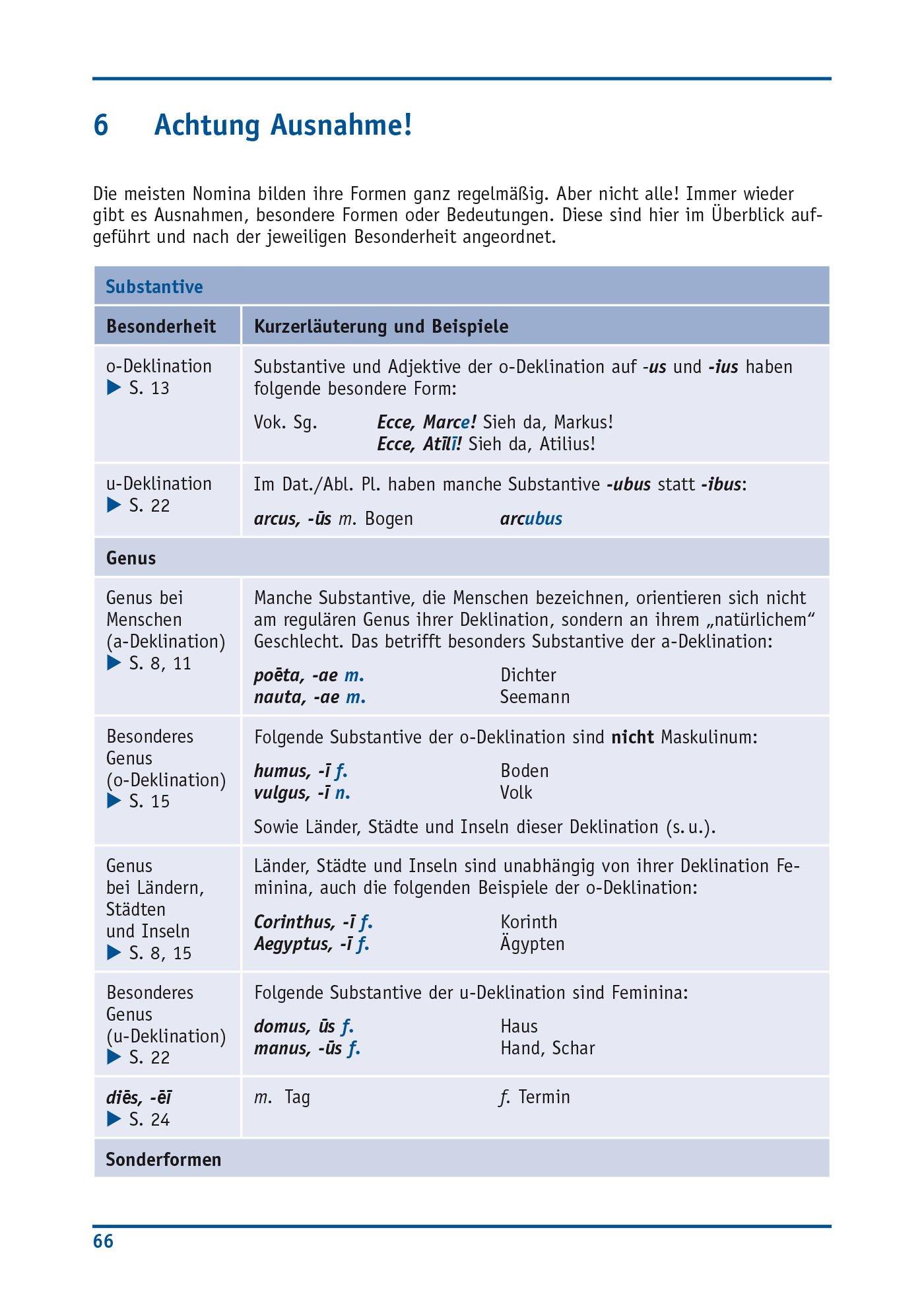 Pons Deklinationen Latein Einfach Nachschlagen üben Draufhaben