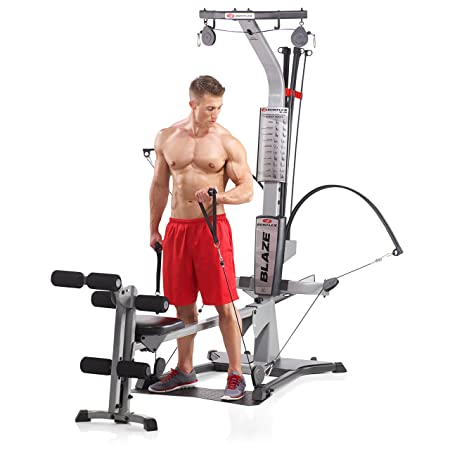 best-home-gym-equipment