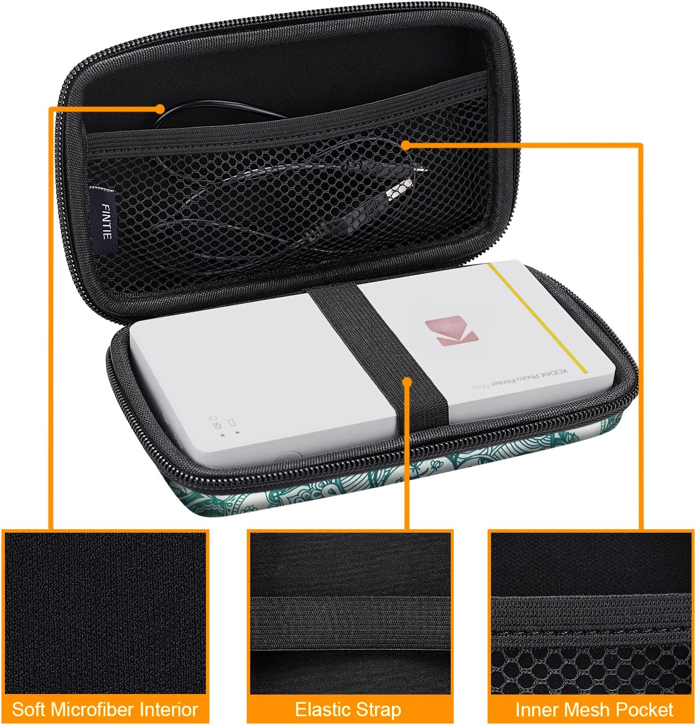 Fintie Carry Case for Kodak Mini//Mini 2 HD Photo Printer//Mini Shot 2 in 1 Camera /& Printer Emerald Illusions Hard EVA Shockproof Storage Portable Travel Bag with Inner Pocket//Removable Strap
