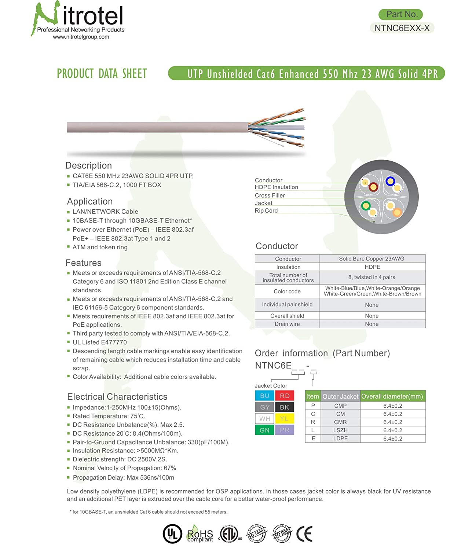 CMP Nitrotel Ethernet CAT6 Enhanced Bulk Cable 100/% Copper 550MHz Plenum Blue
