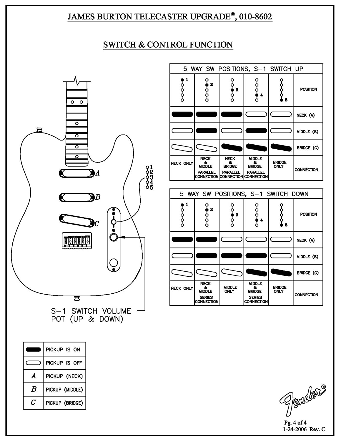 Fender Tele Telecaster James Burton Loaded 5 Way Control Image Wiring Switch Diagram Download Plate With S1 Chrome Musical Instruments