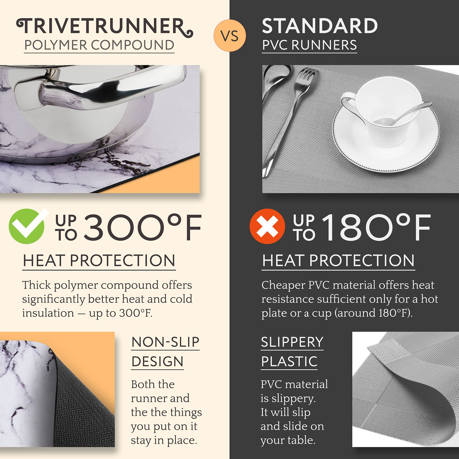 TRIVETRUNNER Decorative Trivet and Kitchen Table Runners Handles Heat Up to 300F, Anti Slip, Hand Washable, and Convenient for Hot Dishes and Pots,Hand Washable (White Marble) by TRIVETRUNNER (Image #9)