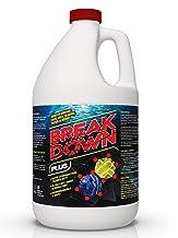 FDC Break Down