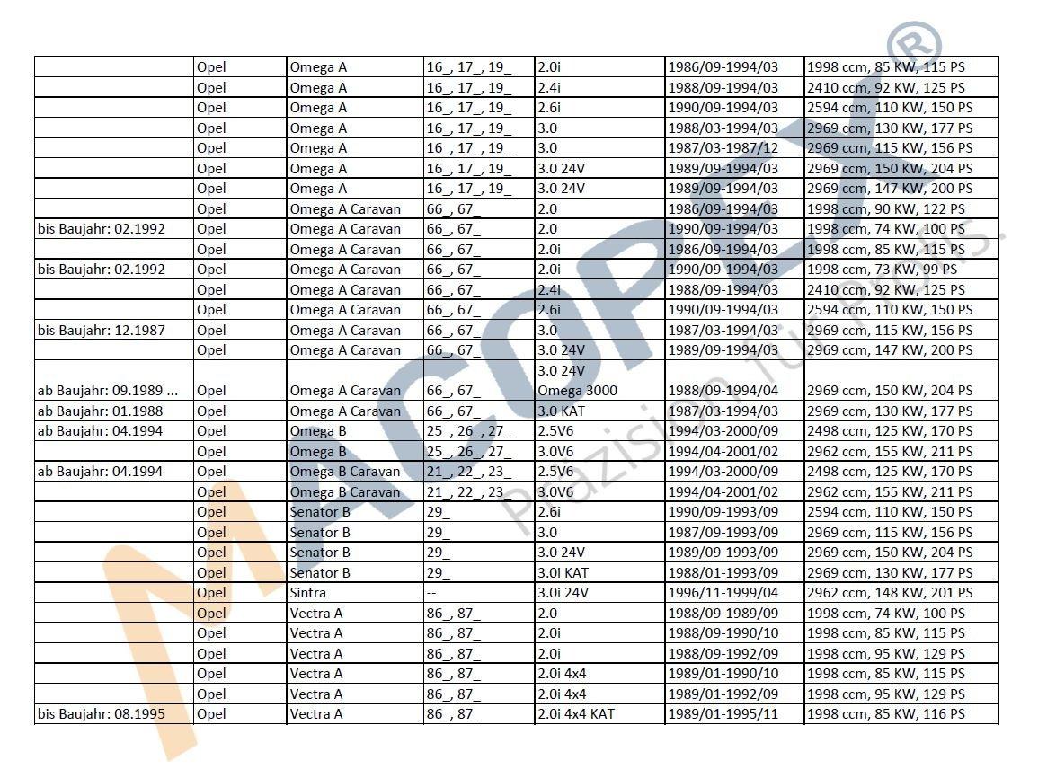 Idle Air Control V/álvula macopex 600103 Regulador del ralent/í