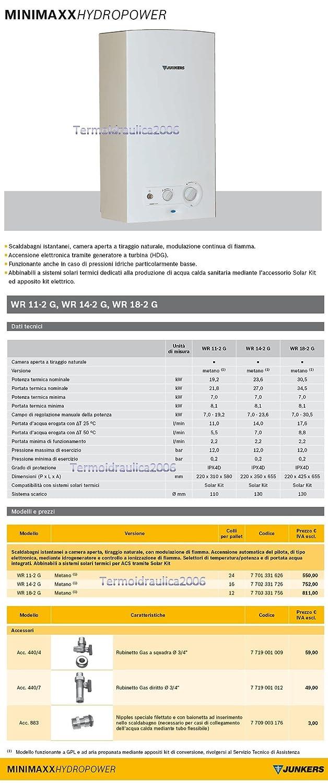 Junkers 7701331626 calentador MINIMAXX HYDROPOWER Tech WR 11 2 G MTN CA: Amazon.es: Bricolaje y herramientas