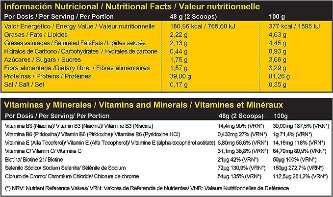 MTX nutrition Iso&Whey RedGOLD (3,628 G) 8 Lbs. Vainilla ...
