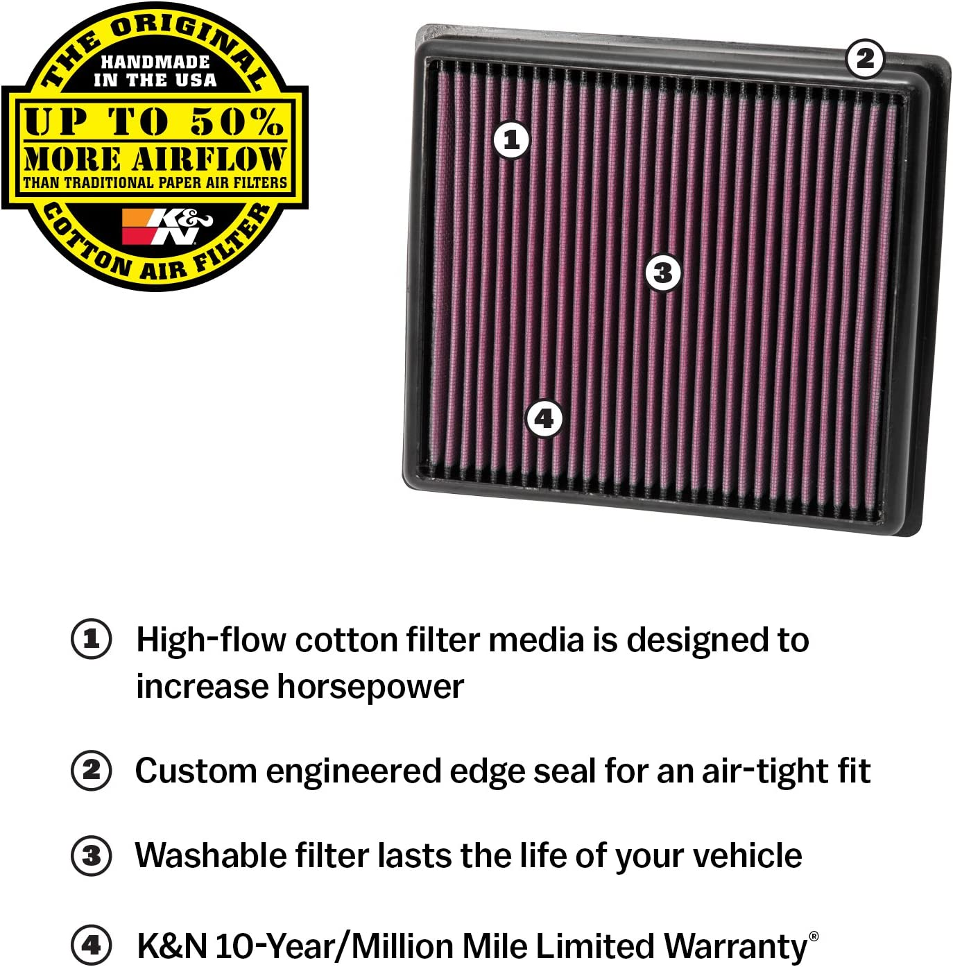 K/&N HA-3098 Honda High Performance Replacement Air Filter