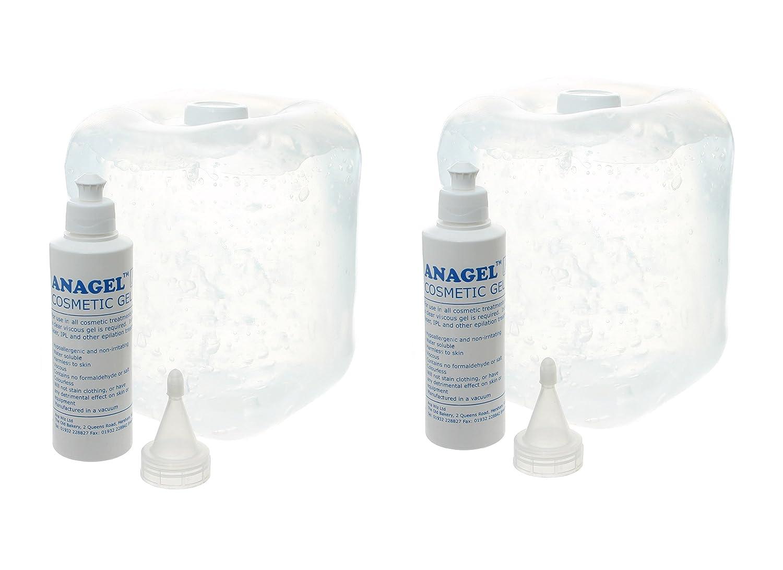 Anagel–Gel cosmético IPL/Laser Gel Ana Wiz Ltd