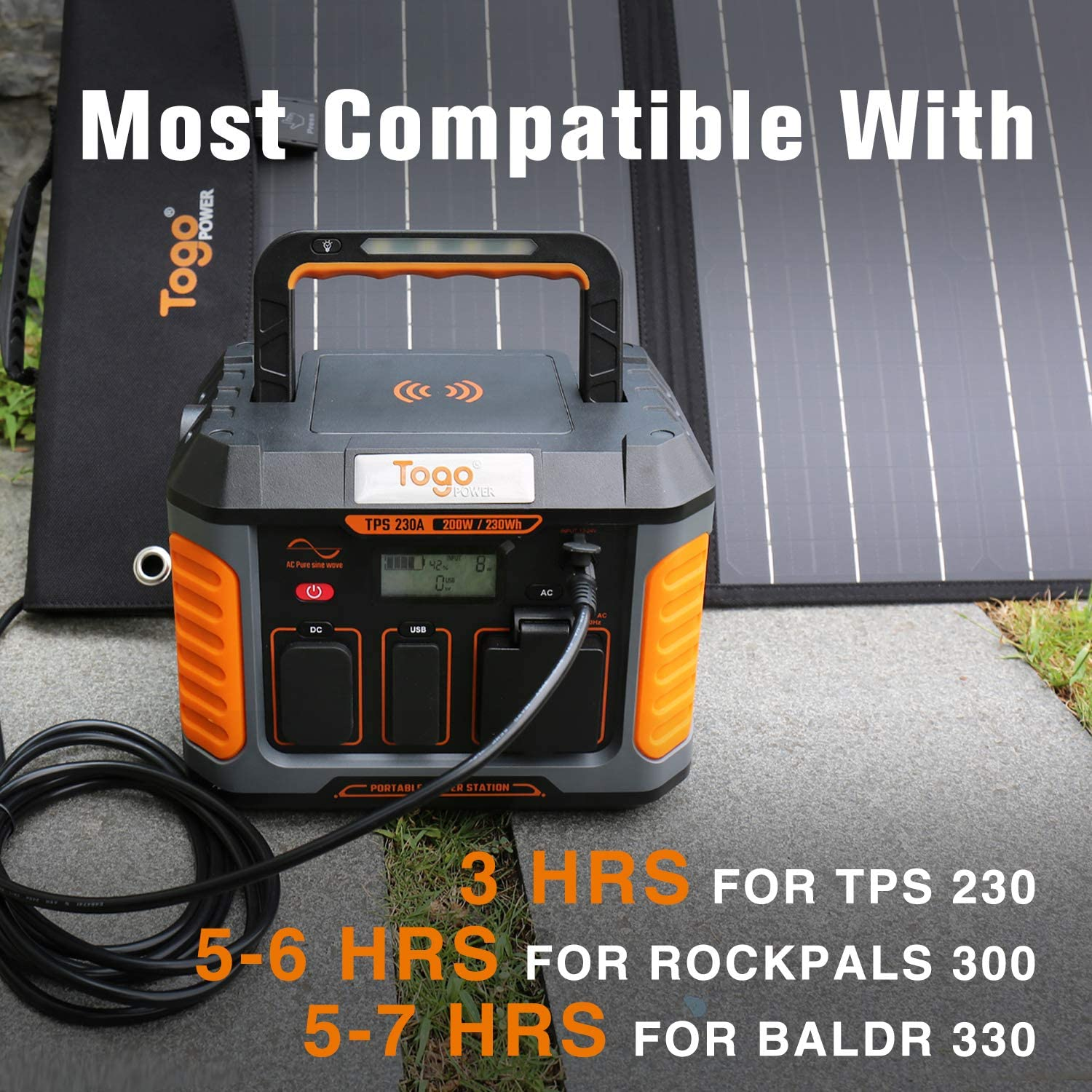 TogoPower 60W Portable Foldable Solar Panel Battery Charger with Dual USB Ports /& 18V DC Output for Portable Generator Power Station Cell Phone GoPro Laptop Tablet GPS iPhone iPad Camera