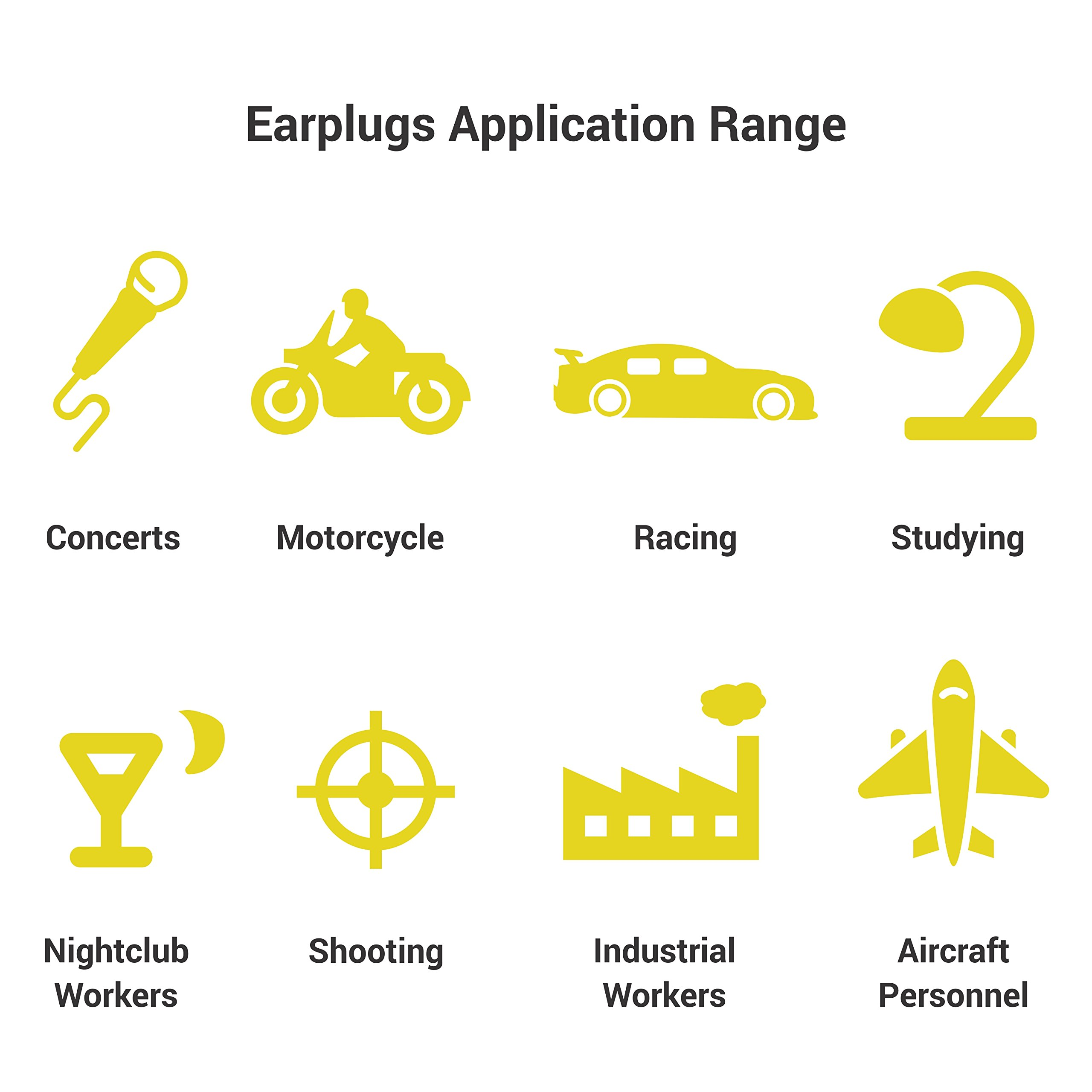 High Fidelity Reusable Earplugs By HearWard: Noise Reduction Ear Plugs For Sleeping, Concerts, Racing, Study & Travel – Smaller Earplugs & Water Blocking Swimming Ear Plugs Included by Hearward (Image #8)