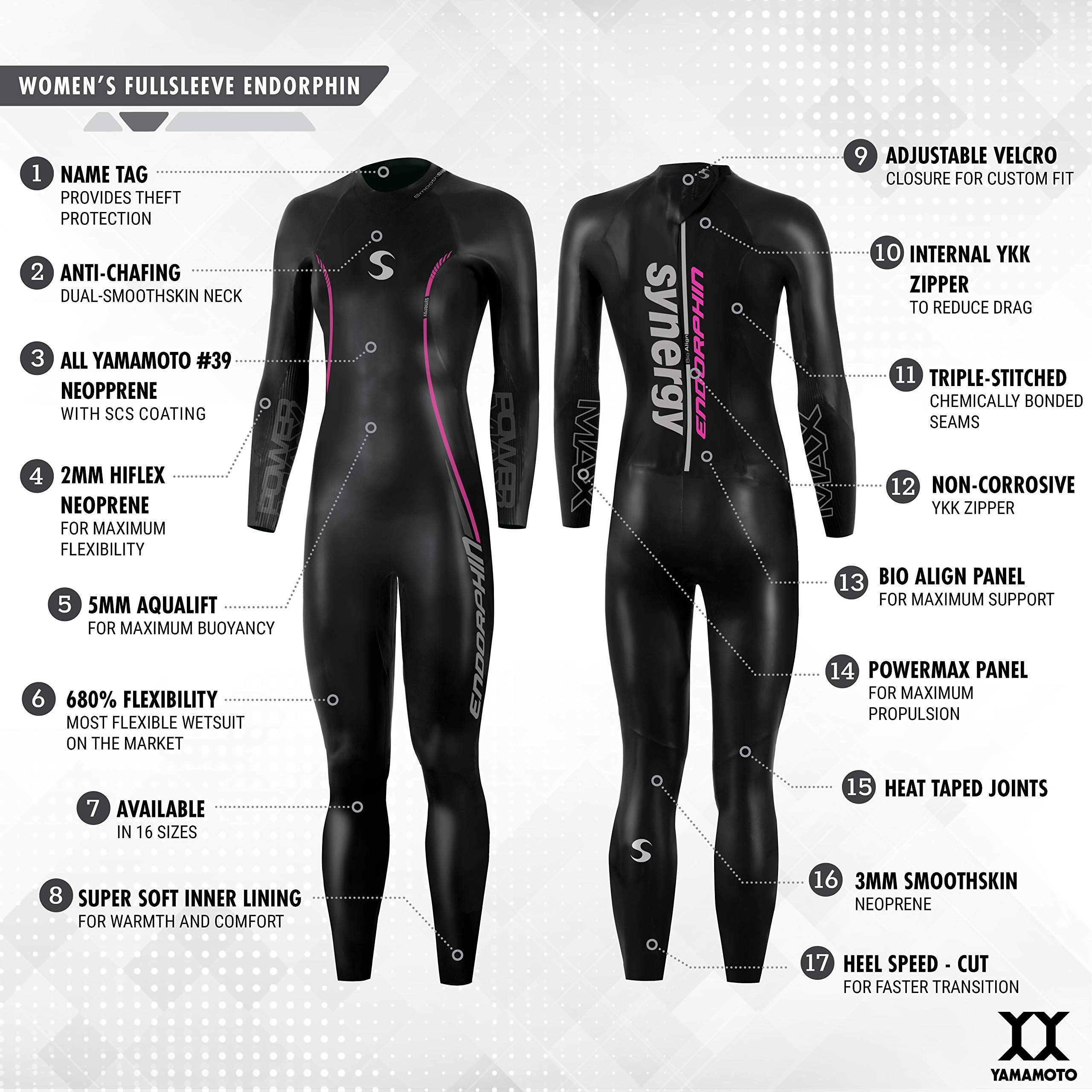 cfac5abf1e9 Synergy Triathlon Wetsuit 5/3mm - Women's Endorphin Full Sleeve Smoothskin  Neoprene for Open Water Swimming Ironman & USAT Approved < Triathlon <  Sports ...