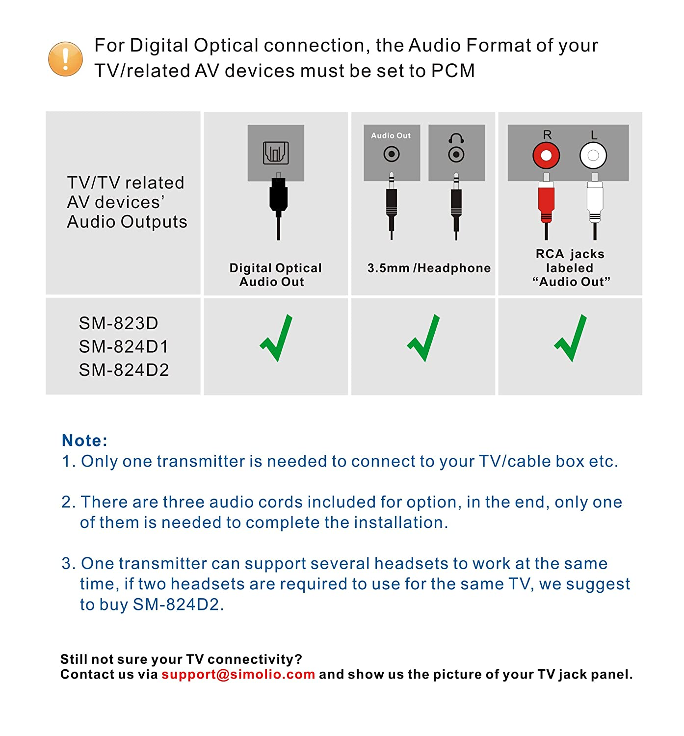 Simolio Dual Digital Wireless Headphones For Tv With Wiring Diagram 3 5mm Headphone Jack Spare Battery Headset 2 Hearing Imparied People Remote Earbuds