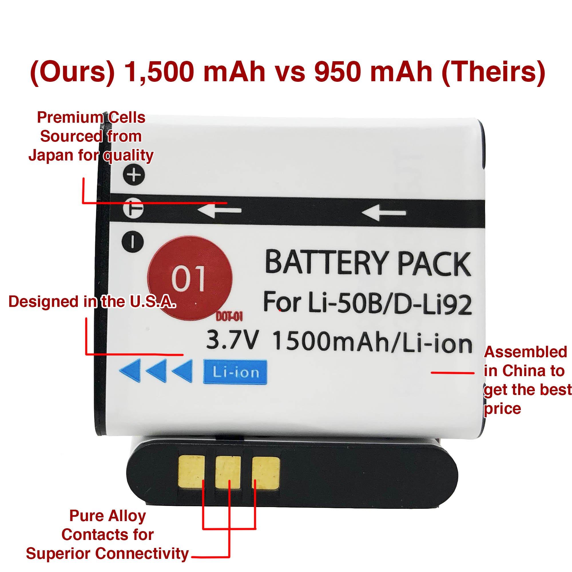 DOT-01 4X Brand 1500 mAh Replacement Olympus LI-50B Batteries and Dual Slot USB Charger for Olympus TG-860 Digital Camera and Olympus LI50B by DOT-01 (Image #2)