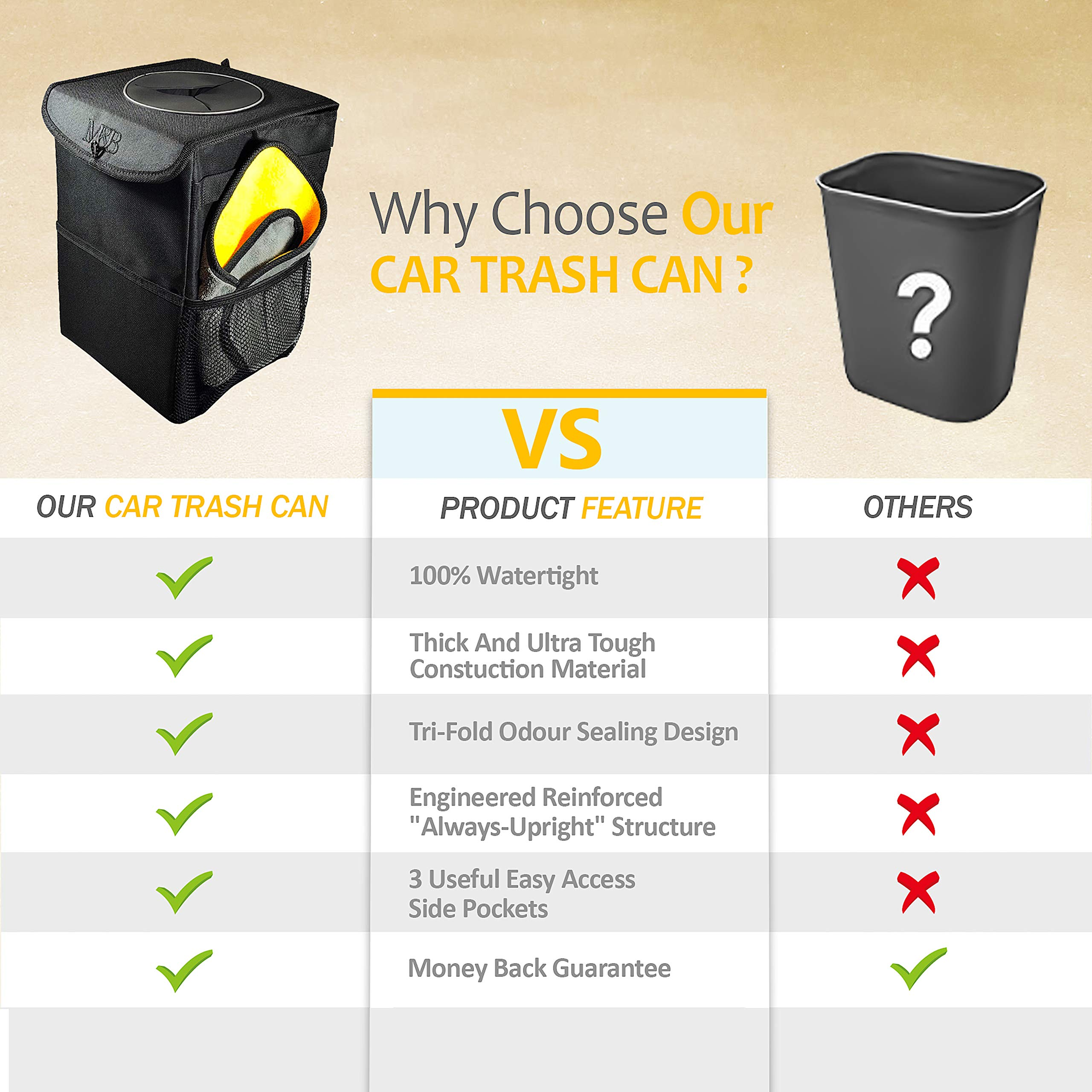 Car Trash Can - The Luxury Edition. No-Smell, Premium Leak Proof Construction & Watertight Liner Won't Cave, Spill, Tip or Contaminate Vehicle Guaranteed | Cleaning Cloth & 30 Disposable Liners by MB Innovations Group (Image #10)